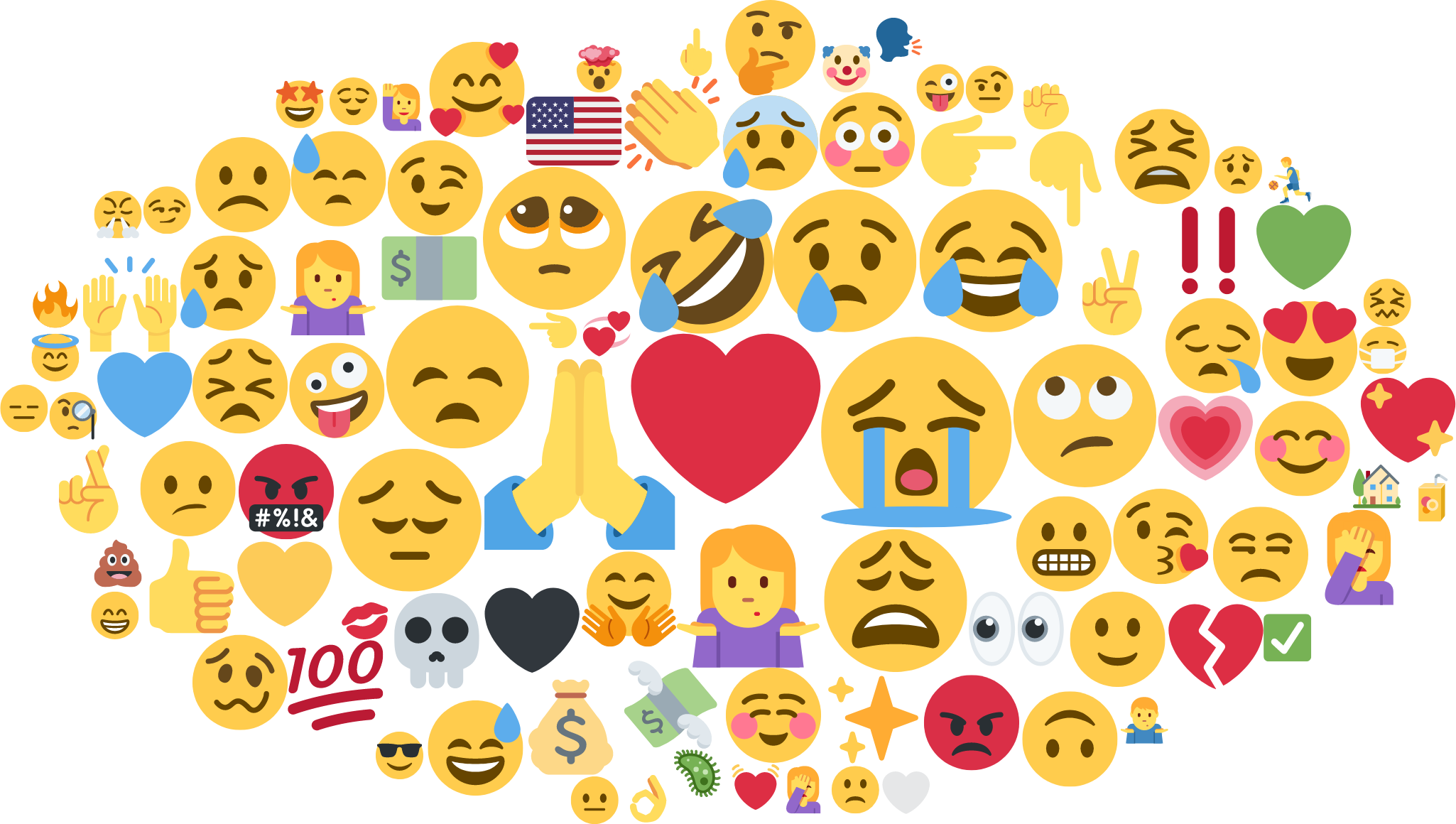 Top Emojis Overall