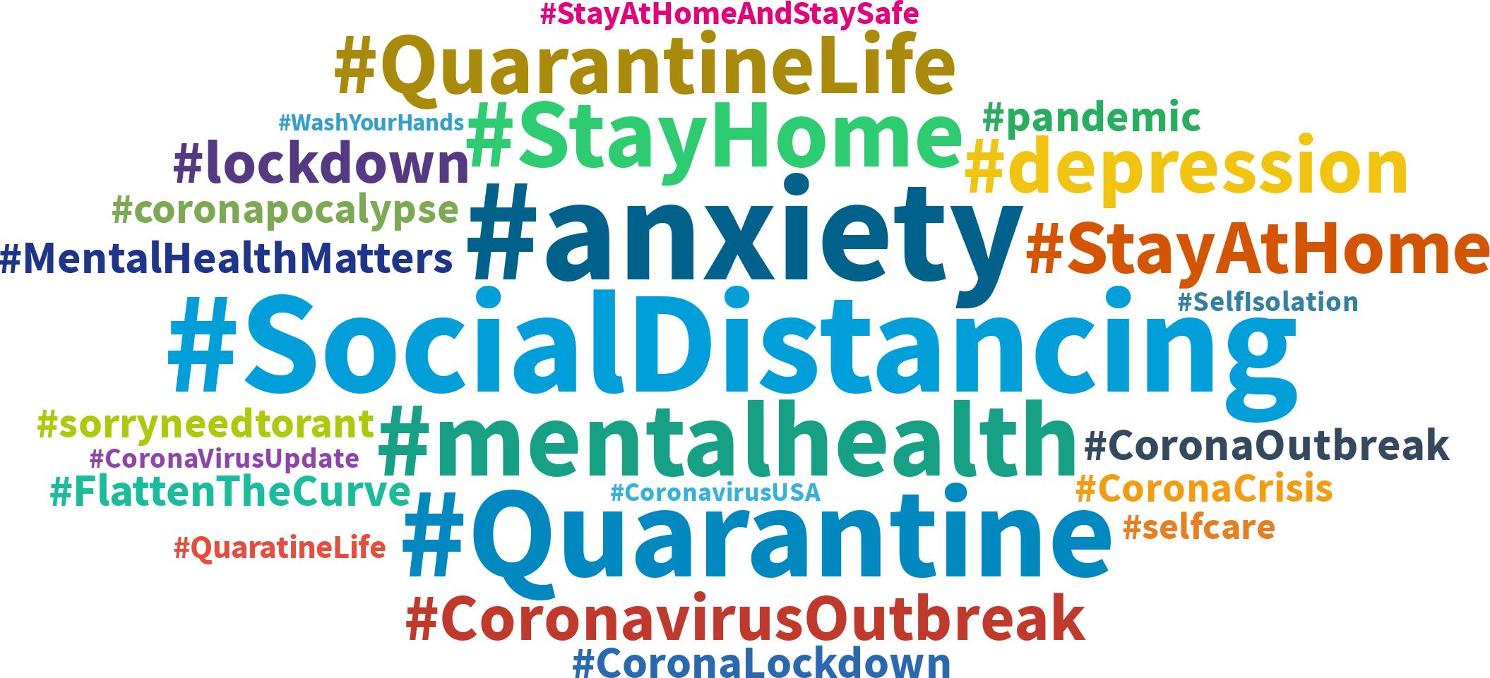 Top March Hashtags in Negative Feelings